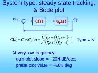 System type, steady state tracking, & Bode plot