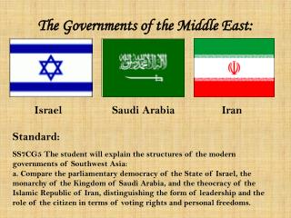 The Governments of the Middle East: