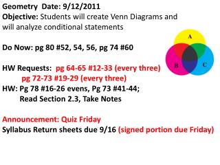 Geometry Date: 9/12/2011 Objective: Students will create Venn Diagrams and
