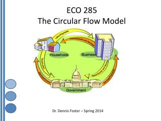 ECO 285 The Circular Flow Model