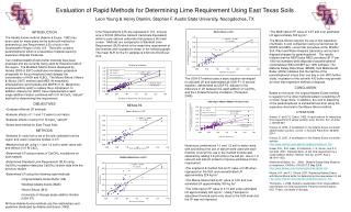 Evaluation of Rapid Methods for Determining Lime Requirement Using East Texas Soils