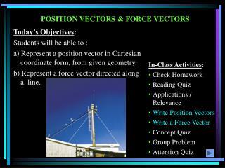 POSITION VECTORS & FORCE VECTORS
