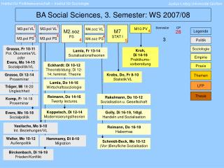 BA Social Sciences, 3. Semester: WS 2007/08