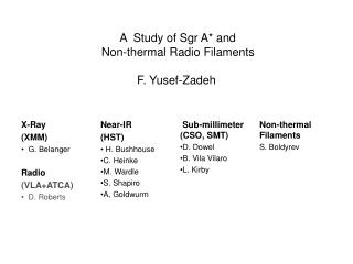 A  Study of Sgr A* and   Non-thermal Radio Filaments   F. Yusef-Zadeh