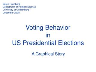 Voting Behavior in US Presidential Elections