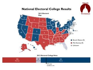 National Electoral College Results