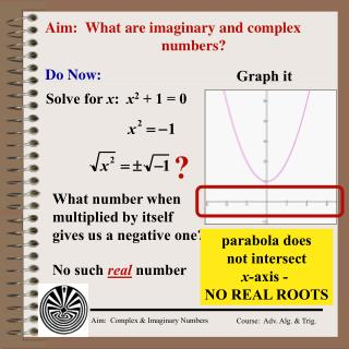 Aim:  What are imaginary and complex 				numbers?