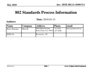 802 Standards Process Information