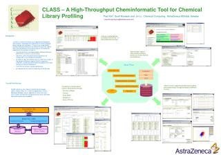 CLASS – A High-Throughput Cheminformatic Tool for Chemical Library Profiling