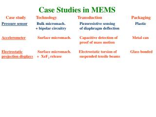 Case Studies in MEMS