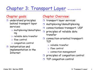 Chapter 3: Transport Layer last revised 16/03/05