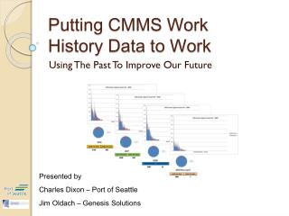 Putting CMMS Work  History Data to Work
