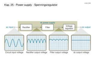 Kap. 25 - Power supply - Spenningsregulator