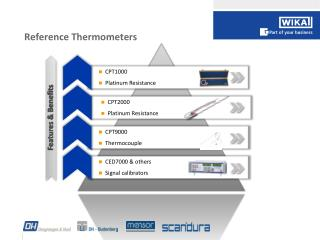 Reference Thermometers