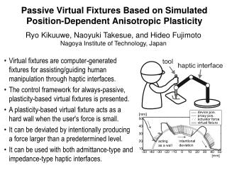 Passive Virtual Fixtures Based on Simulated Position-Dependent Anisotropic Plasticity