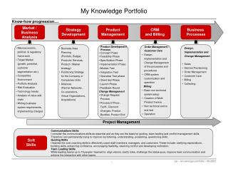 My Knowledge Portfolio