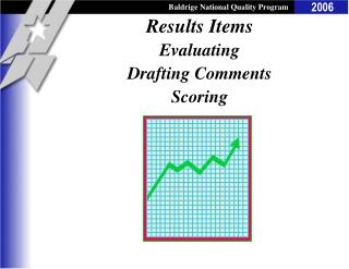 Results Items Evaluating  Drafting Comments  Scoring