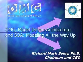 OMG, Model Driven Architecture and SOA: Modeling All the Way Up