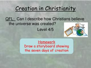 Creation in Christianity