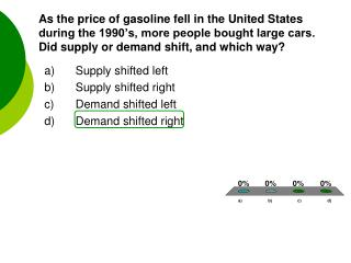 Supply shifted left Supply shifted right Demand shifted left Demand shifted right