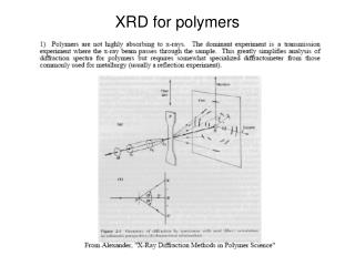 XRD for polymers