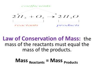 Mass  Reactants  = Mass  Products