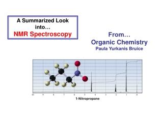 1H NMR Interpretation