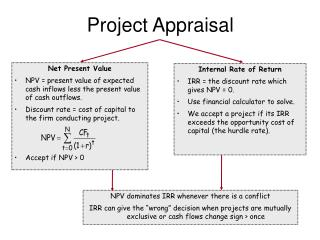 Ppt Nabc Project Worksheet Present Your Project Idea Using The
