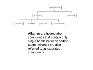 The second general category of hydrocarbons is  aromatics.  The simplest aromatic ring is benzene: