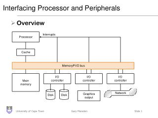 Interfacing Processor and Peripherals