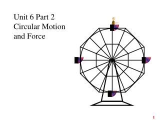 Unit 6 Part 2 Circular Motion  and Force