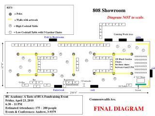 808 Showroom