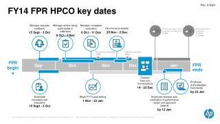 FY14 FPR HPCO key dates