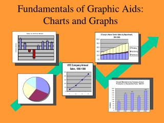 Fundamentals of Graphic Aids: Charts and Graphs