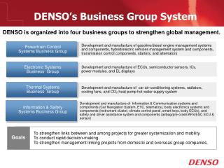 DENSO's Business Group System