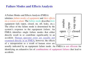 Failure Modes and Effects Analysis A Failure Modes and Effects Analysis (FMEA)
