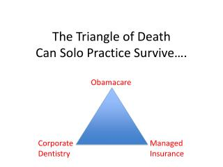The Triangle of Death Can Solo Practice Survive….