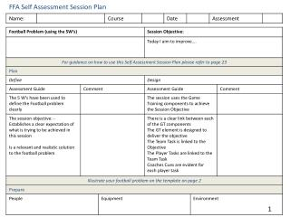 FFA Self Assessment Session Plan