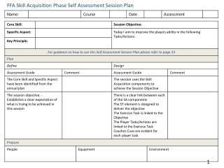 FFA Skill Acquisition Phase Self Assessment Session Plan