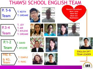 THAWSI SCHOOL ENGLISH TEAM