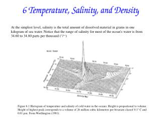 1. Density is defined as the mass of water per unit volume