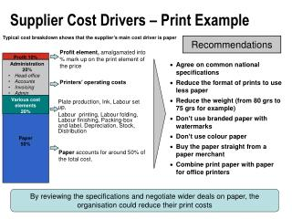 Supplier Cost Drivers – Print Example