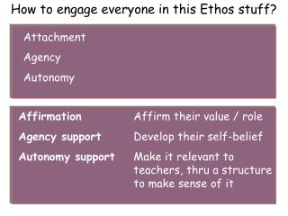 How to engage everyone in this Ethos stuff