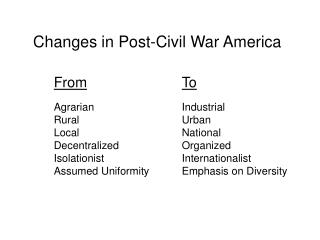 Changes in Post-Civil War America