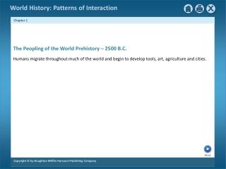 Ch. 2 The origins of Religion