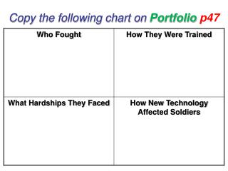 Copy the following chart on  Portfolio  p47