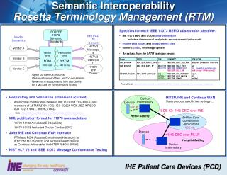 Semantic Interoperability Rosetta Terminology Management (RTM)