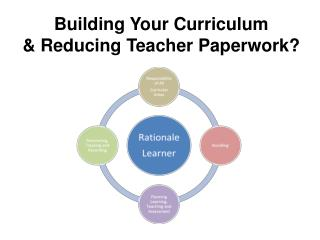 Building Your Curriculum & Reducing Teacher Paperwork?