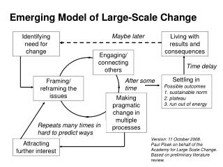 Emerging Model of Large-Scale Change
