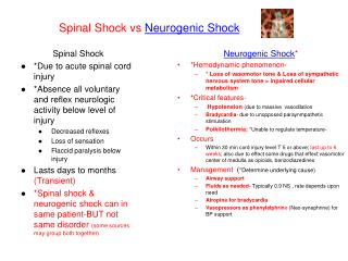 Spinal Shock vs  Neurogenic Shock
